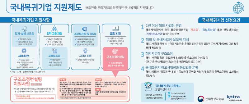 광고-코트라-국내복귀기업지원제도.png