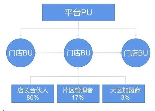 9면1gj2-2플랫폼.png